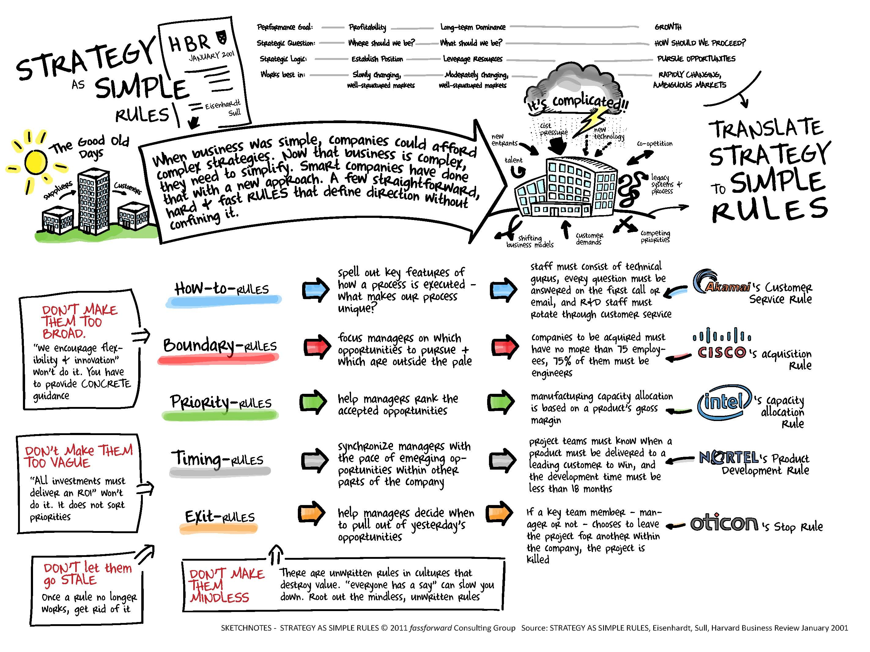 basic strategies used to respond to uncertainty defender Limits our ability to adopt a comprehensive approach in a number of ways, includ-   responses our bodies have evolved to respond to threats, which we must   defenders, inner beliefs and ethical values are a fundamental lens through which   recognising such uncertainty where it exists is a positive first step which can.