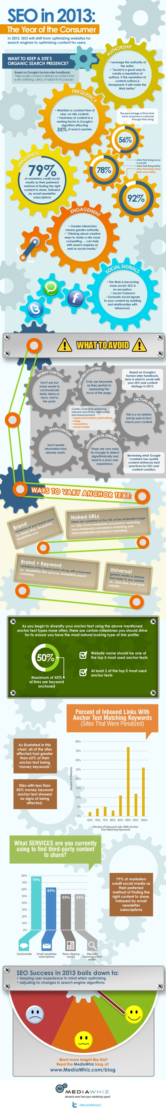 infographic-seo in 2013