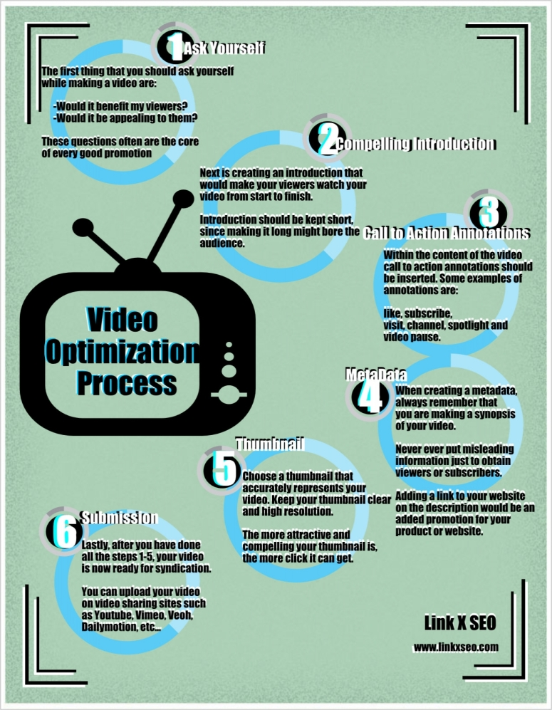 video-optimization-process