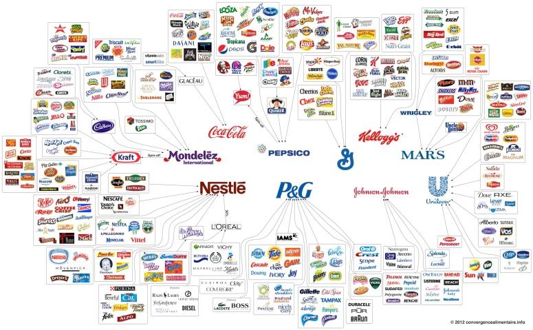 brand-map