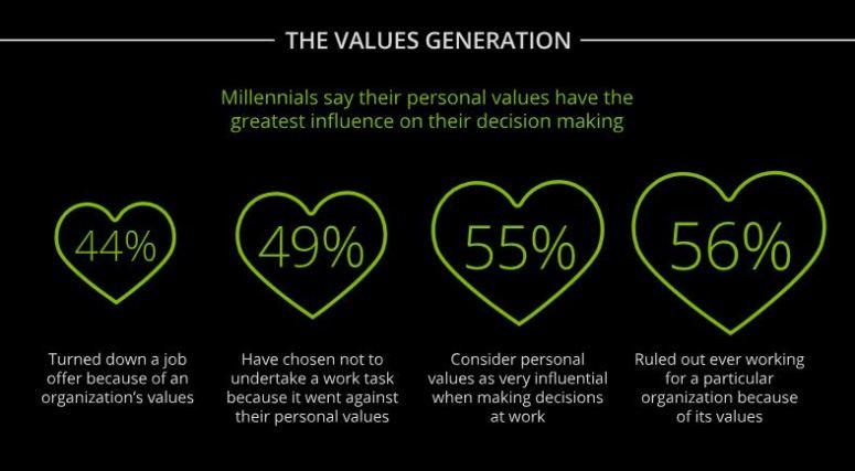 millennials3